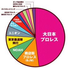 大日本ばっかりか